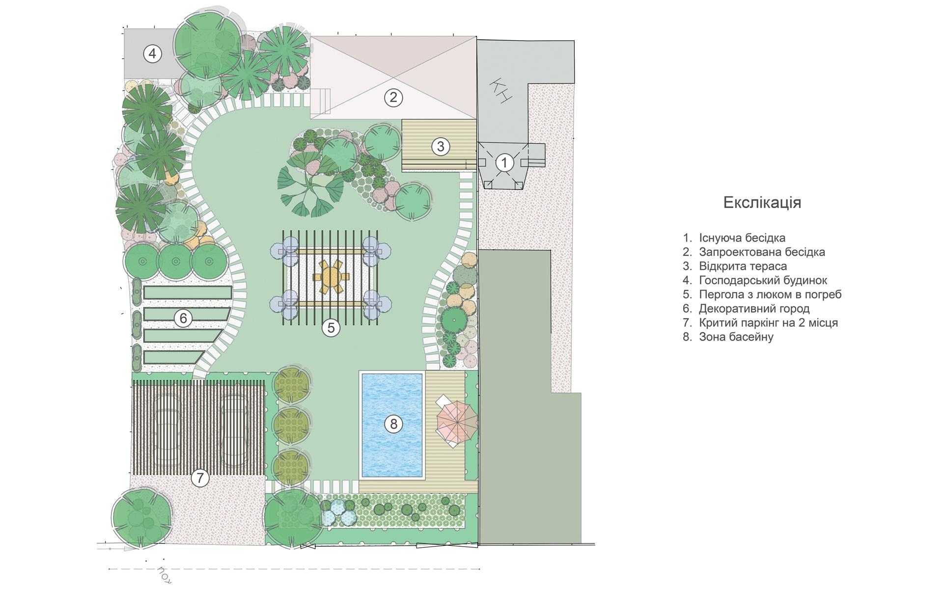 Уютный сад в Берковцах